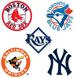 MLB Early Division Predictions: ALEast
